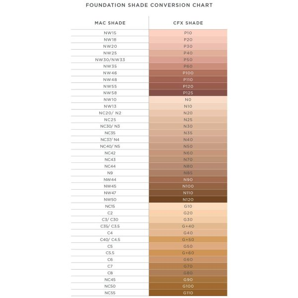 COVER FX Custom Cover Drops Shades Chart Colors Farben Toene