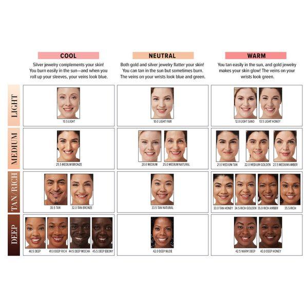 IT COSMETICS Bye Bye Under Eye Anti-Aging Concealer Shades Farben Colors