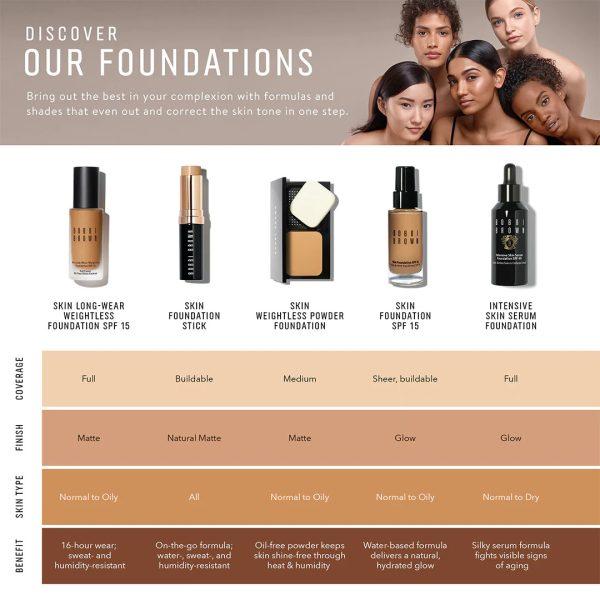 BOBBI-BROWN-Skin-Foundation-Stick-comapred