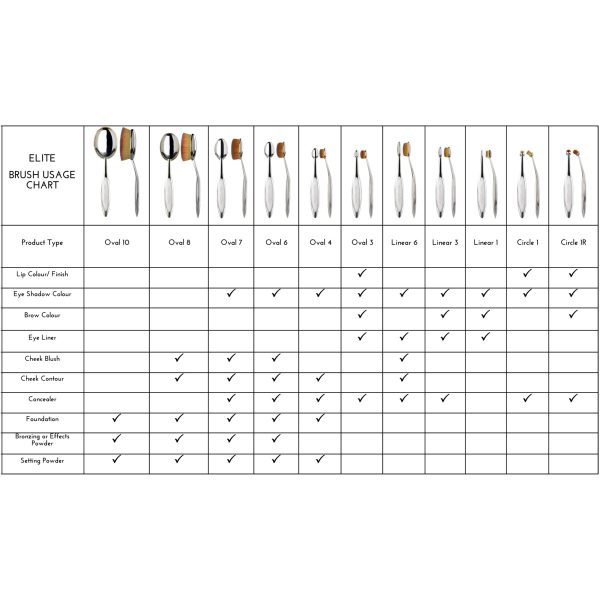 ARTIS BRUSH Elite Mirror 10 Brush Set Chart Sizes Comparison