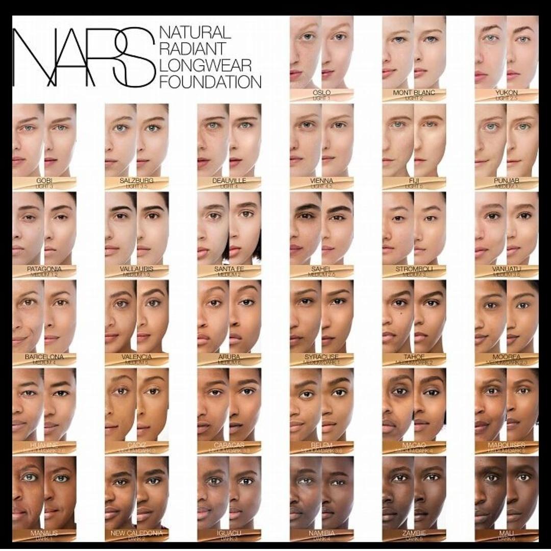 Nars Foundation Chart The Future