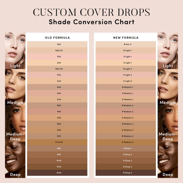 COVER FX Custom Cover Drops Shades New Old Formula Colors Farbvergleich Farben Nuancen Colors