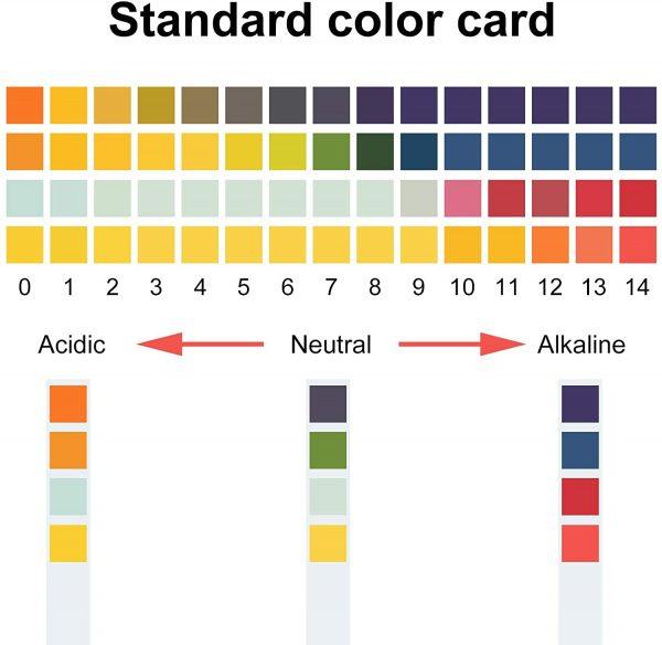 You&Lemon pH-Wert Teststreifen 0 - 14 Skala