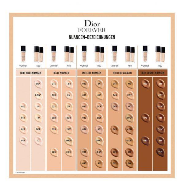DIOR Forever Skin Glow Foundation alt neu Nuancen Bezeichnungen welche Farbe