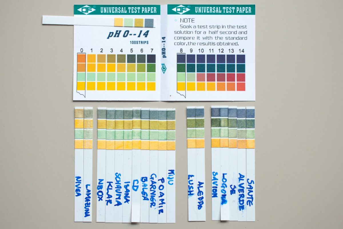 festes Shampoo Bar pH-Wert sauer basisch alkalisch Säureschutzmantel schlecht für die Haut